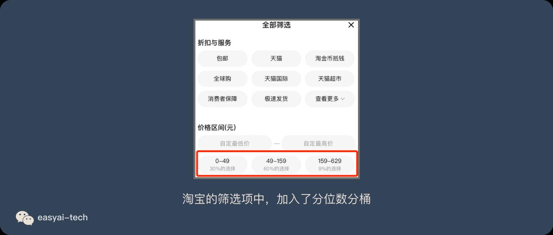 http://easy-ai.oss-accelerate.aliyuncs.com/2021-03-21-taobao-fenweishu.png